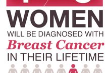 :: Breast Health & Education :: / by Tennessee Breast Cancer Coalition