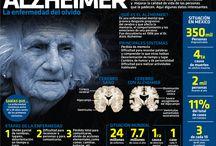 Alzheimer... cuando la sustancia gris invade la vida