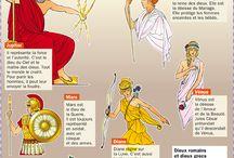 Rome antique carte