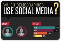 Social Media Management / Articles and infographics useful for my Social Media Management class @ CBS