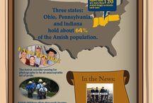 AMISH / Mennonites, lifestyle / traditions