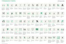 [ GRAPHISME ] Typographie