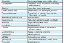 Food-Nutrient and Drug Interaction / Pro, contra, avoid, not avoid.