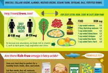 Info on Vegetarianism / by Hooked On Beauty