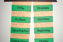 Text Structure & Story Elements / Understanding story elements and text structures an important part of reading comprehension.