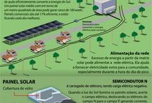Energias Alternativas e Captação de Água
