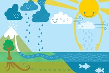 Víz -Víz világnapja témakör
