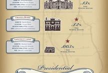 Infographics: Politics