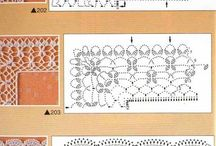 Crochet edge patterns