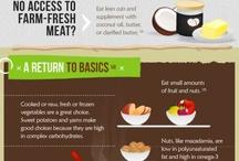 Back to Basics on Food