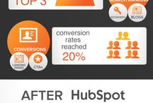 Inbound Marketing Infographics / Now that we are Hubspot Certified Partners in Essex, here are some Inbound Marketing Infographics to help explain why we decided to go down this route.