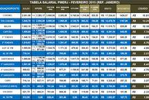 tabela salarial pm