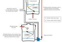 Electrical 220v