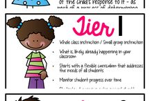 Response to Intervention RTI Ideas / Response to Intervention (RTI) ideas for your classroom. Find lessons and resources to help students increase their math and reading skills. Use for classroom activities, small groups, Title One activities and more.