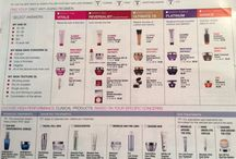 Helpful Avon Charts