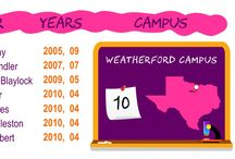 Weatherford / Just some of the fun moments and activities we share at our Weatherford, Texas campus.