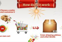 Online Crackers | Diwali Crackers in - Hyderabad - Bangalore - Chennai - Salem - Erode - Coimbatore / Purchase Standard Fireworks Diwali crackers online at the wholesale price with Cash/Card on Delivery in Bangalore, Chennai, Coimbatore, Chennai, Hyderabad and Erode. Get the crackers Price list 2014.