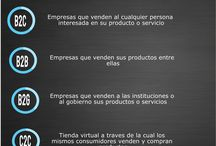 Ecommerce / Encuentra información actualizada sobre e-commerce. Como utlilizarlo, que es, Ventajas y desventajas, y mucho ams