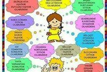 çocuk iletişimi