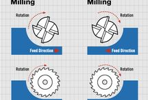 mechanical principes / Mechanic for dummies