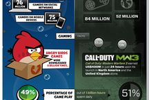 Gaming Infographics