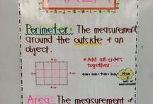 Measurement Level 4
