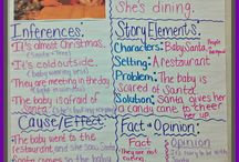 Comprehension Ideas