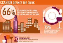 Wine - Consumer Survey