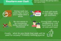 VoucherCodesKing Infographics