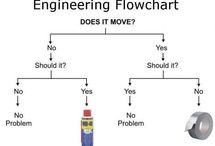 Flowchart Stuff