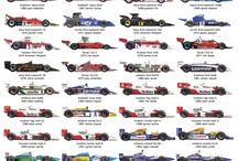 F1 jaaroverzicht
