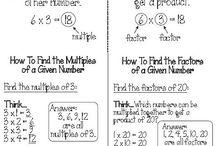 Math: Multiples/Factors