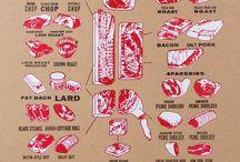 Piggy Recipes / by Carol Hahn