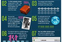 Technology Infographics / Infograhpics related to technology, internet usage and social media. / by Anson Alexander