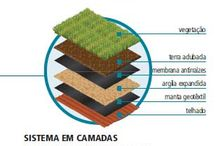 CONSTRUCTION SUSTAINABLE