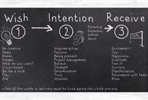 Entrepreneurship / Motivation