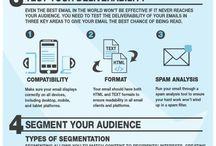 email marketing / e marketing mail list blast campaign companies newsletter bulk advertising best direct electronic solutions buy platforms agency effective online bulk mass
