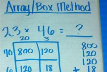 Math - Multiplication