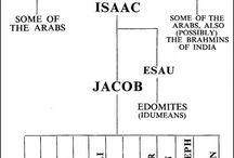Abraham to Christ Timeline