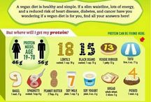 22 Day Vegan Challange / Science says it takes 21 days to break a habit. Id like to try a vegan diet for 22 days to help lose weight, help with CHOLESTEROL, Skin, etc / by Katherine Ralston