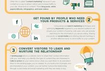 social media.marketing.pr