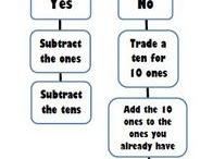 Math Ideas for school