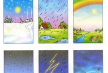 Počasie a ročné obdobia