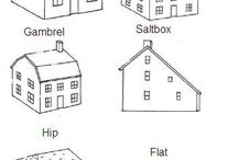 Roofing Basics