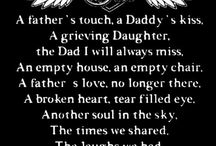dads anniversary of death