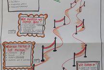Visual workshop / Visual workshop