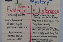 TeachReading Inferring