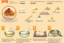 Рецепты в инфографике |