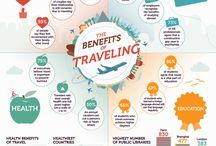 Travel facts & figures