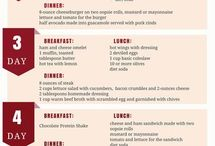 Ketogenic diet meal plans